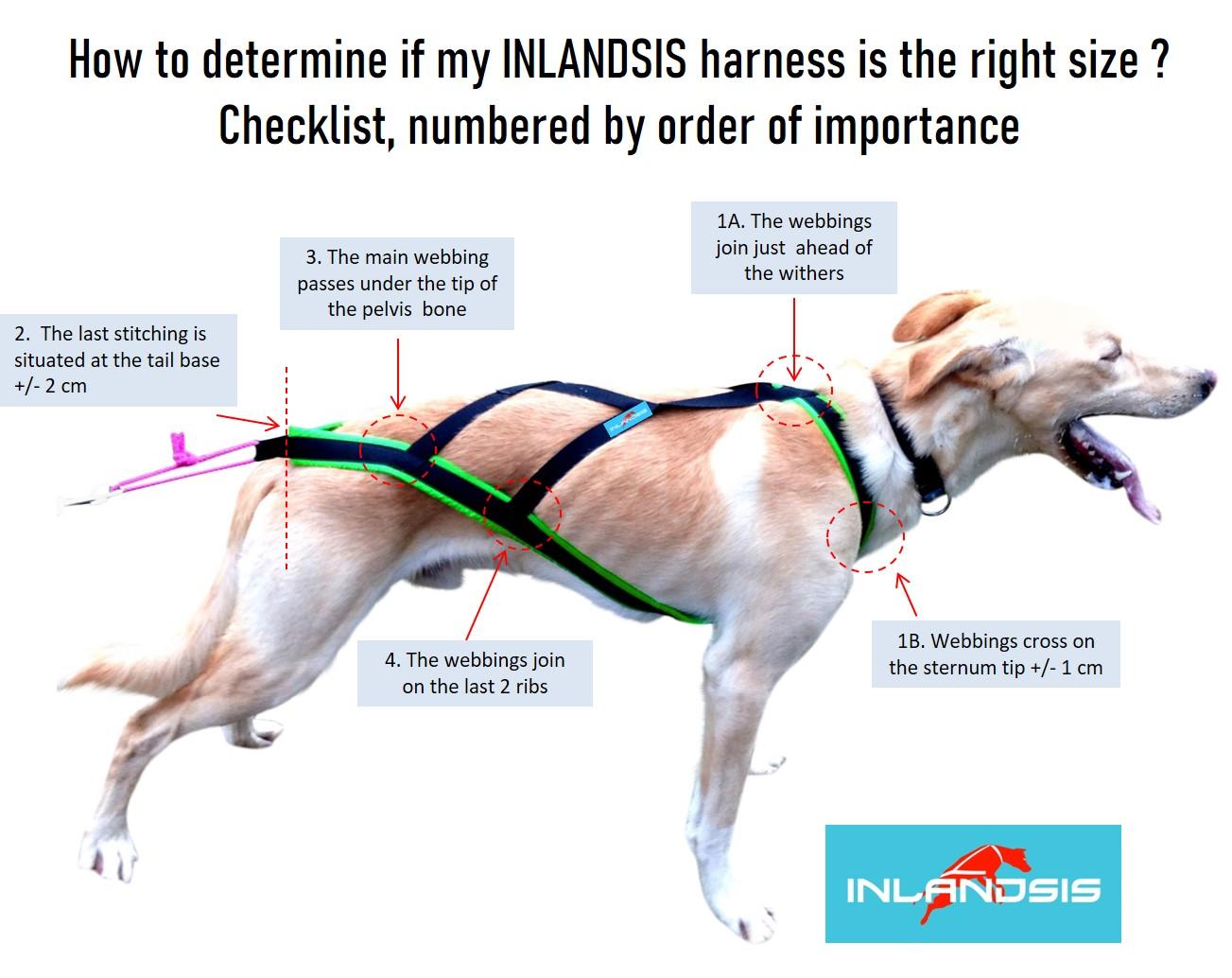Inlandsis harness control checklist